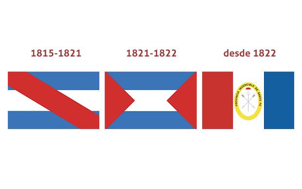 Gobierno de Santa Fe - Bandera